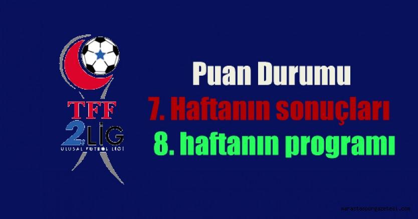 2. Lig Kırmızı Grupta Puan Durumu,7. Haftanın sonuçları ve 8.haftanın programı
