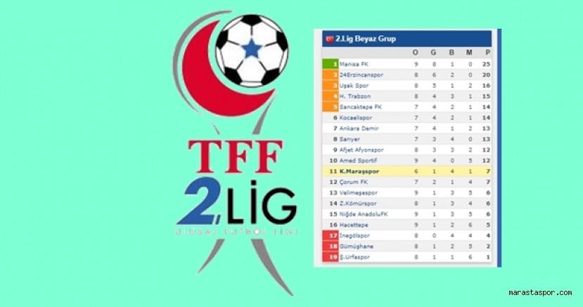 Kahramanmaraşspor'un grubunda 2 takımın 3 puanı resmen silindi