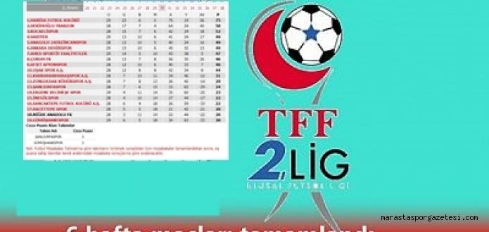 Kahramanmaraşspor'un yer aldığı 2.Lig Beyaz Grupta Puan Durumu ve 30.Haftanın Sonuçları