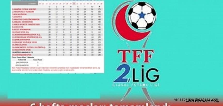 Kahramanmaraşspor'un yer aldığı 2.Lig Beyaz Grupta Puan Durumu ve 31.Haftanın Sonuçları
