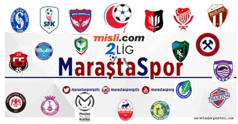Kahramanmaraşspor'un yer aldığı 2.Lig Beyaz Grupta Puan Durumu ve 32.Haftanın Sonuçları