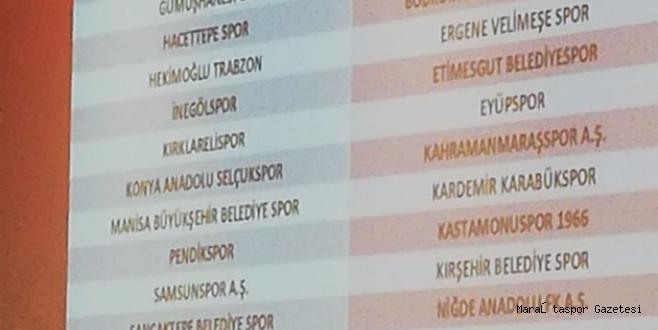 TFF 2. Ligde  Kahramanmaraşspor'un grubu ve rakipleri belli oldu